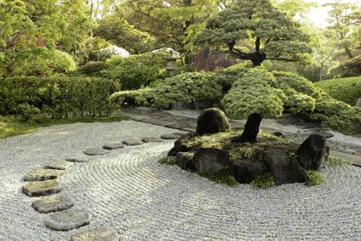 Zen wall chart